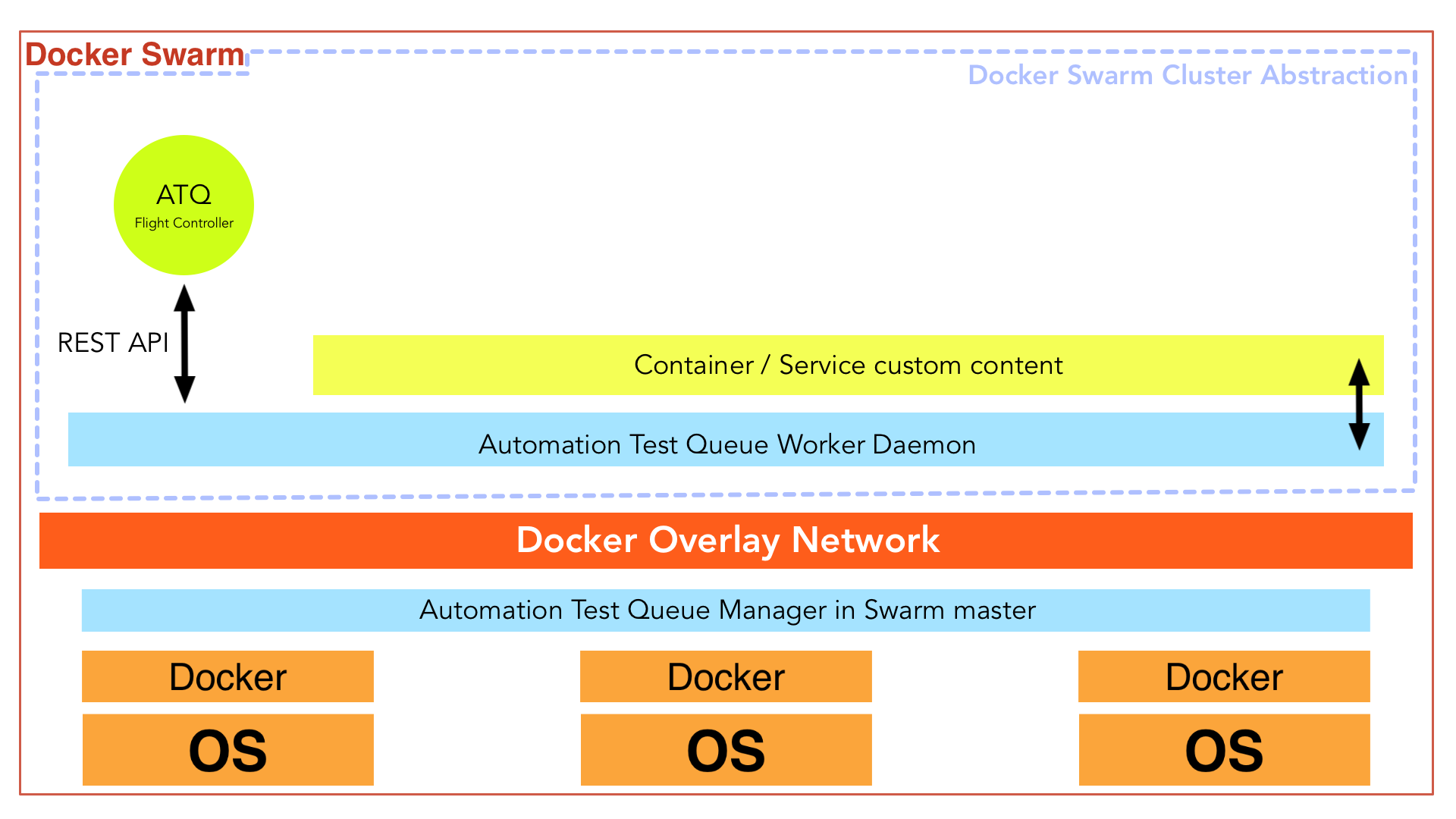 ATQ_docker-design